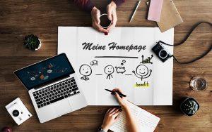 Website Konzept, Homepage Konzeption, Homepage-Konzept mit dem Cleversite Konfigurator